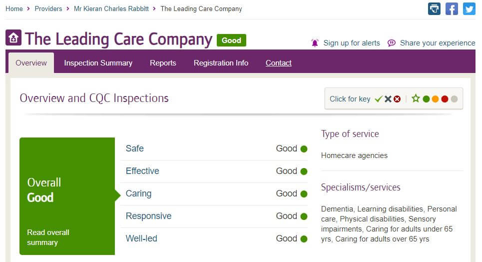 CQC Report Image For The Leading Care Company