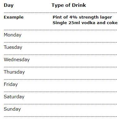 Alcohol Diary